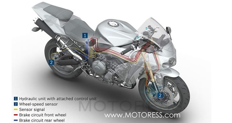 Understanding Motorcycle ABS - Anti Lock Braking Systems - MOTORESS