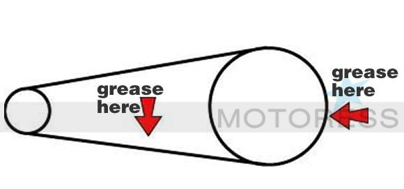 Motorcycle Chain Maintenance on MOTORESS