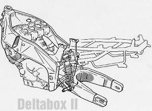 Deltabox Frame on MOTORESS