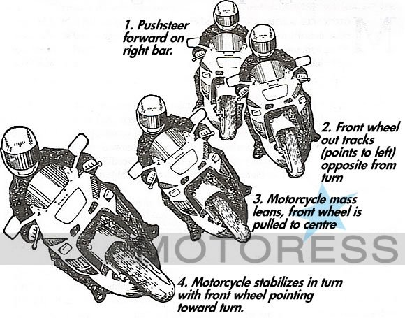 Push steering a Motorcycle on Motoress