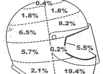 Motorcycle Helmet Study Confirms Face Saving Facts