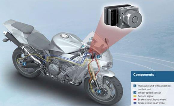 Understanding Motorcycle Abs Anti Lock Braking Systems