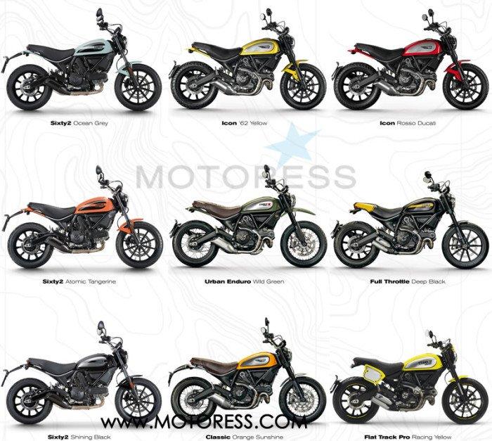 Ducati Scrambler on MOTORESS