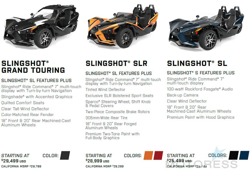 Polaris Slingshot Introduces Its 2019 Model Year Lineup - MOTORESS